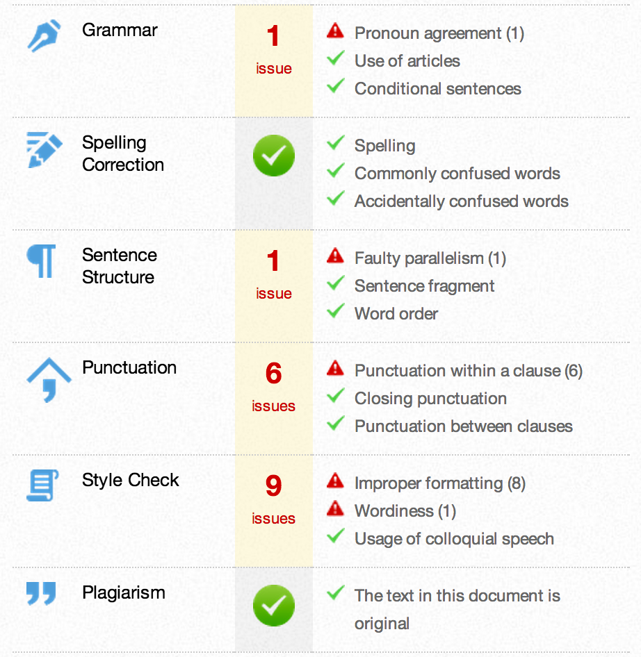 three powerful tools to check for plagiarism in students works grammarly is both a grammar and plagiarism checker it also provides several features that helps in proofreading some of the things you can do