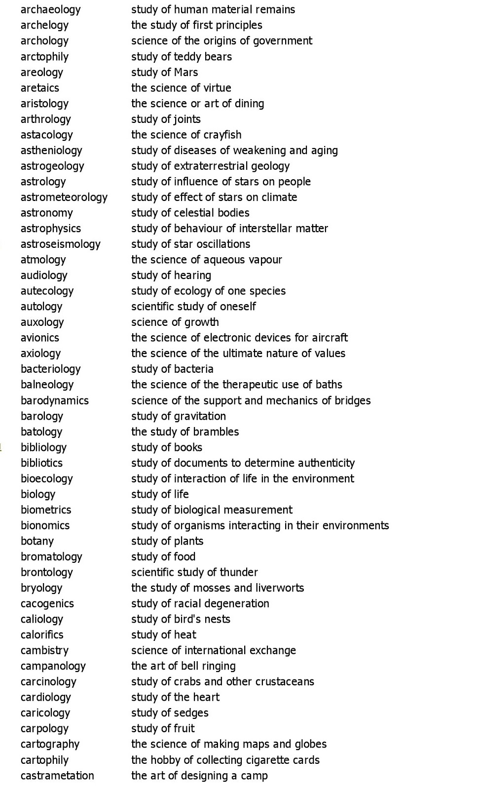 Worksheet Ology Suffix Words ology words related keywords suggestions long tail their meaningwords ends with ologyscience and studiesscience words