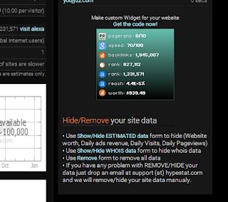 Cara Memasang Widget Blog Hypstats erdinmaulana.blogspot.com