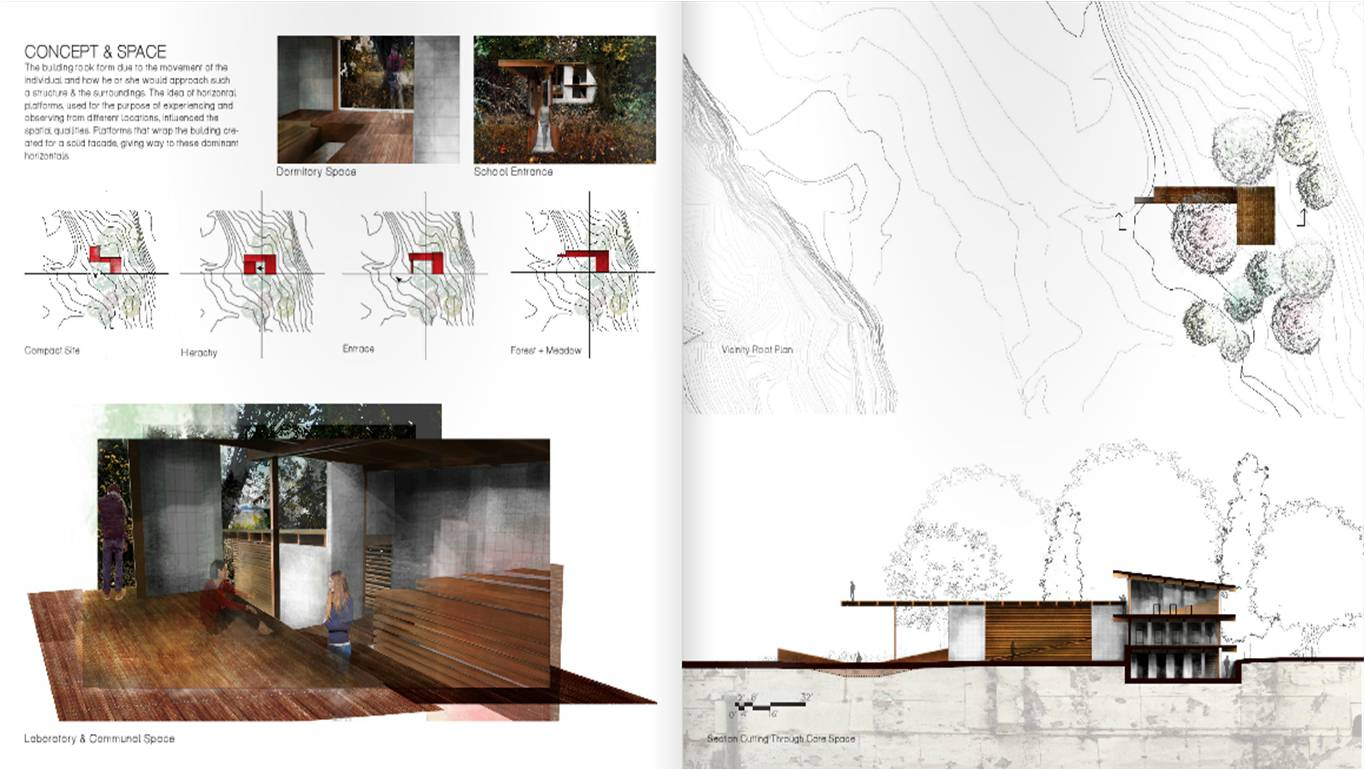 Amato ARCHITECTURE STUDENT'S CORNER: Preparing an architecture portfolio  UK29