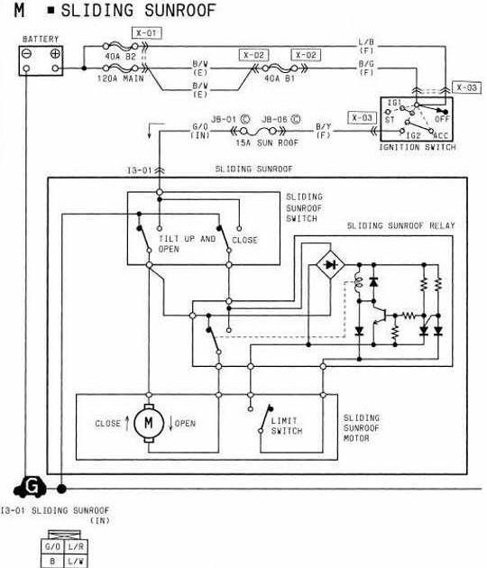 Bmw E46 Sunroof Wiring Diagram Wwwjzgreentowncom