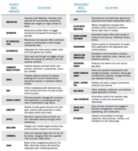 5+ Customer Satisfaction Survey Examples – PDF