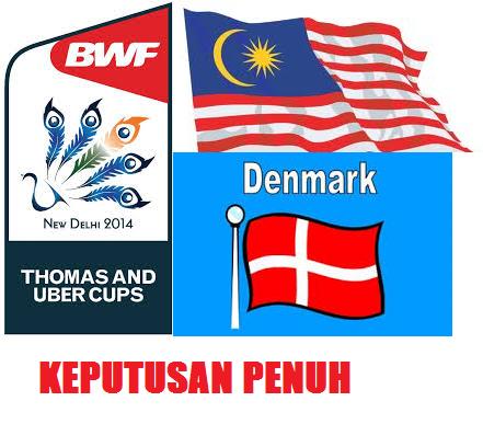 Keputusan penuh perlawanan Malaysia lawan Denmark Suku Akhir Piala