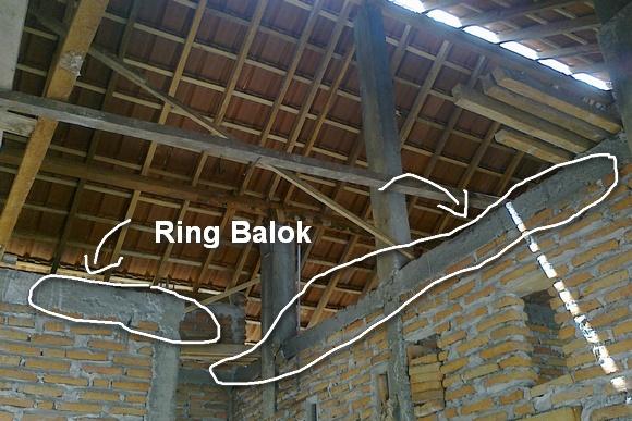 cara membangun rumah