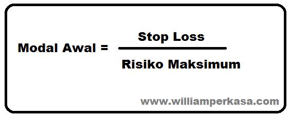 Anti Stress Psikologi Trading