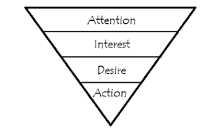 AIDA brand philosophy