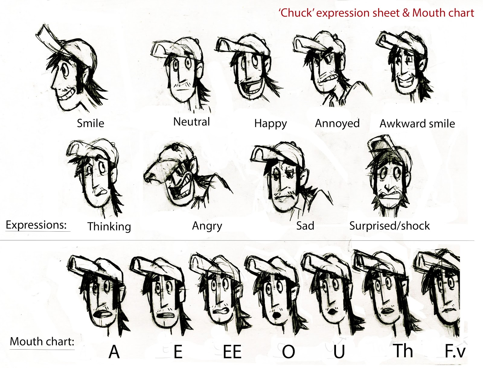 Character Design Expression Chart : Research and development level mart thomas gamble