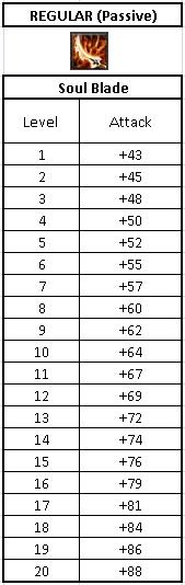 skill table