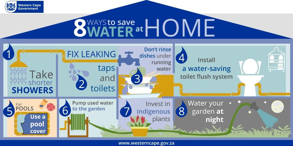 Http Www Solutionsallianceblog Com 2015 12 Save Water Html