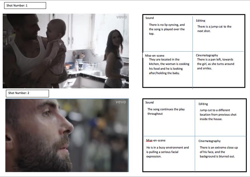 transpotting mise en scene cinematography and sound