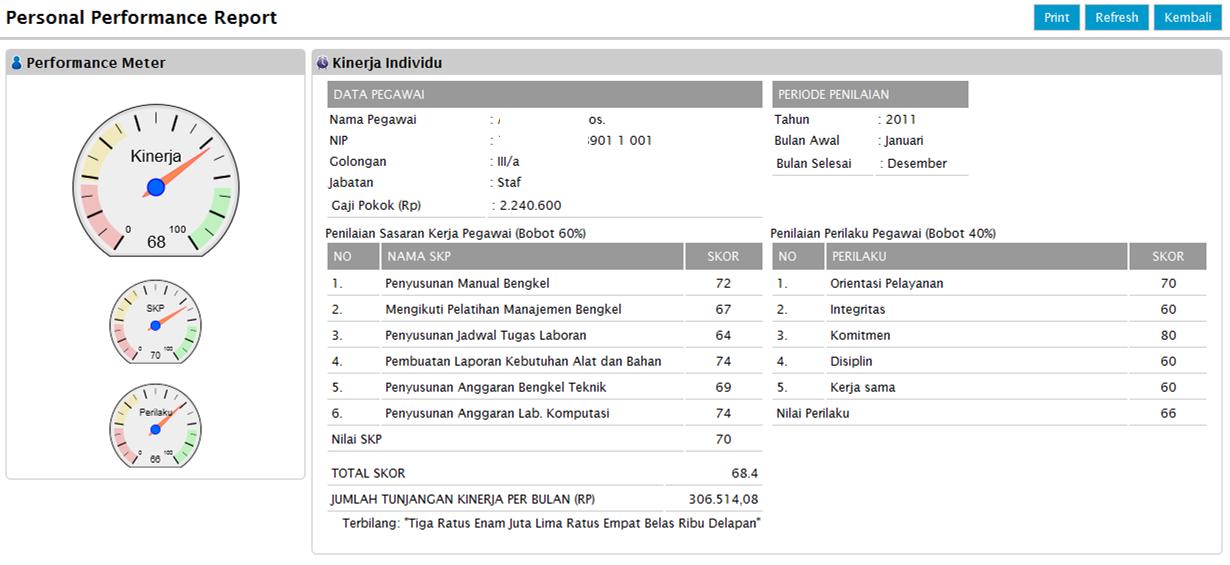 Tabel Remunerasi PNS
