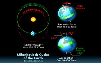 Hipernovas: Como Ficarão a Terra e a Humanidade Daqui a 50.000 Anos? [Artigo]