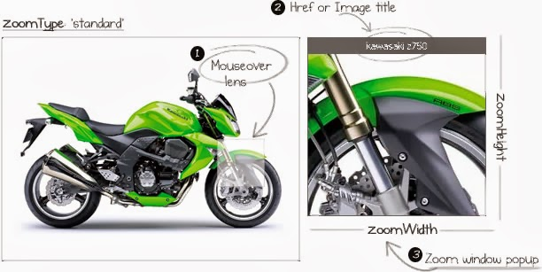 Image inner zoom With Bootstrap