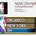 NBA 2K14 NBA on NBC Scoreboard Mod