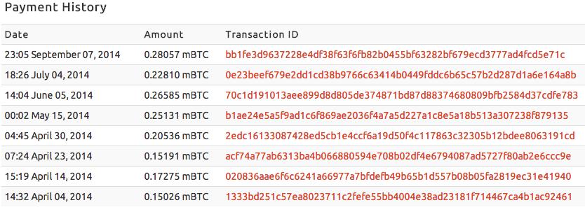 Coinad Bitcoins