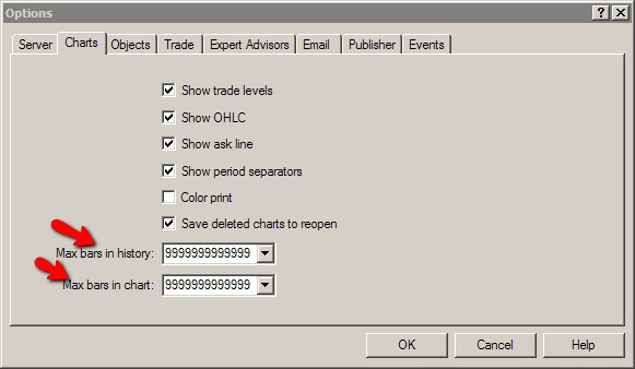 Cara download history forex