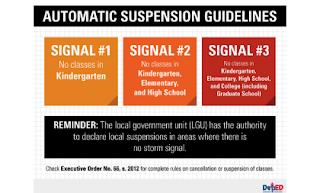 Storm Signal Advisory