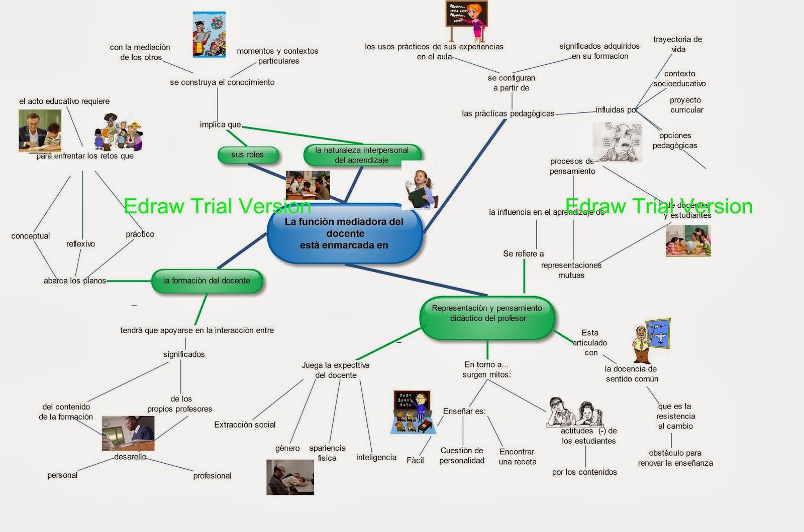 Roles y funciones de los actores del proceso educativo
