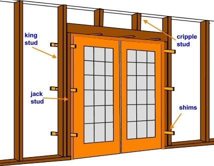 Build a building doors windows and ventilators for French door frame