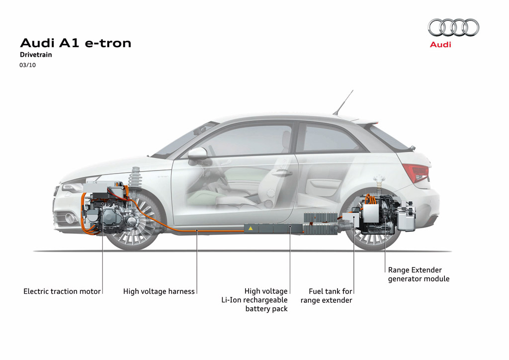 Audi updates battery powered a1 e tron electric vehicle news malvernweather Images
