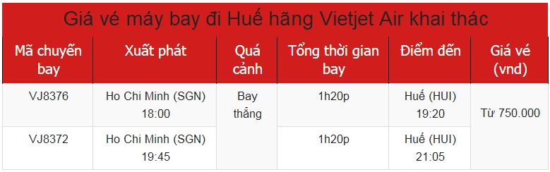 Giá vé máy bay đi Huế Vietjet Air