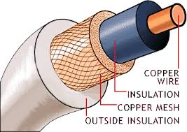 cable conductors and their property, insulation of cable, vir cable ,