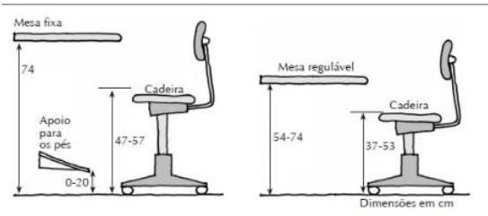 Est gio na obra hoje na aula for Antropometria mobiliario