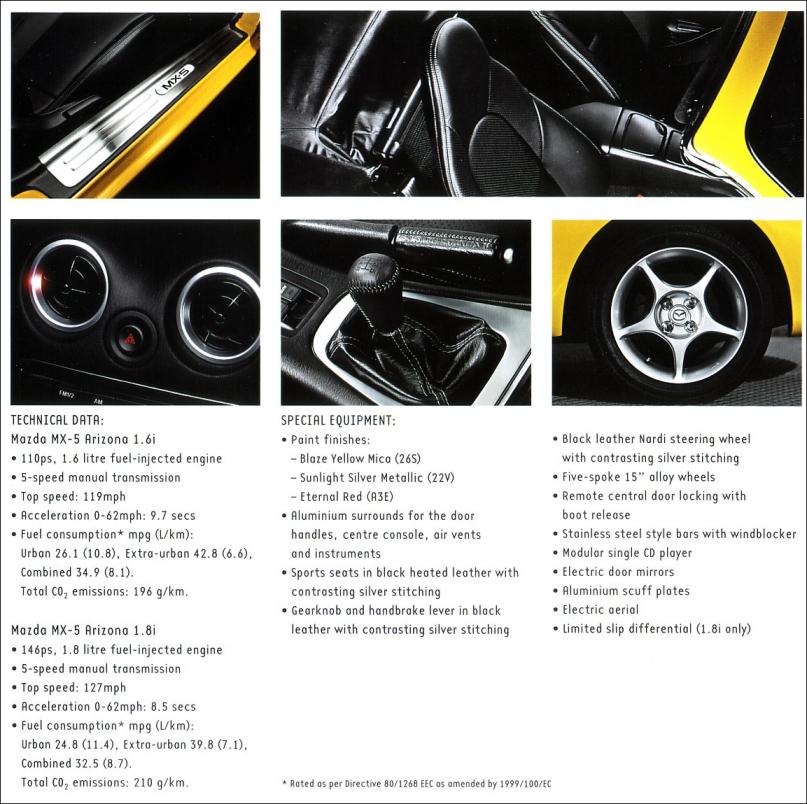 RoadsterBlog Mazda MX Arizona - Mazda arizona