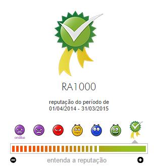 Melhores lojas online do Brasil segundo o ReclameAqui