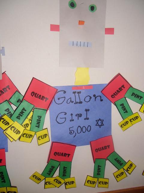 Gallon man song worksheets