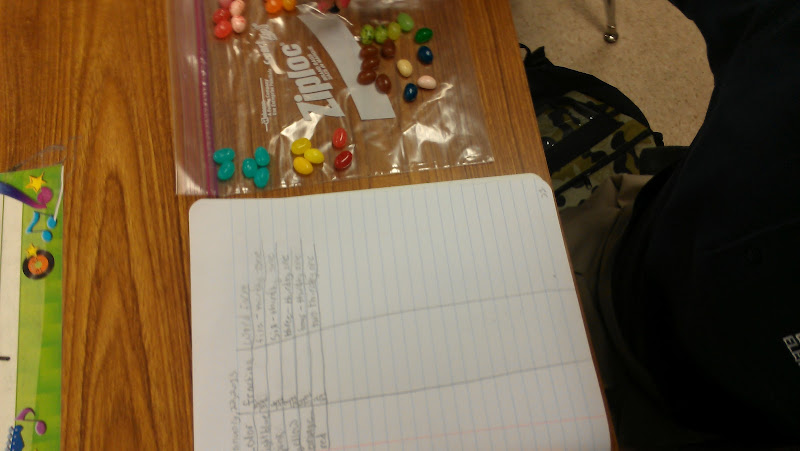 Fractions and Compare/Contrast title=