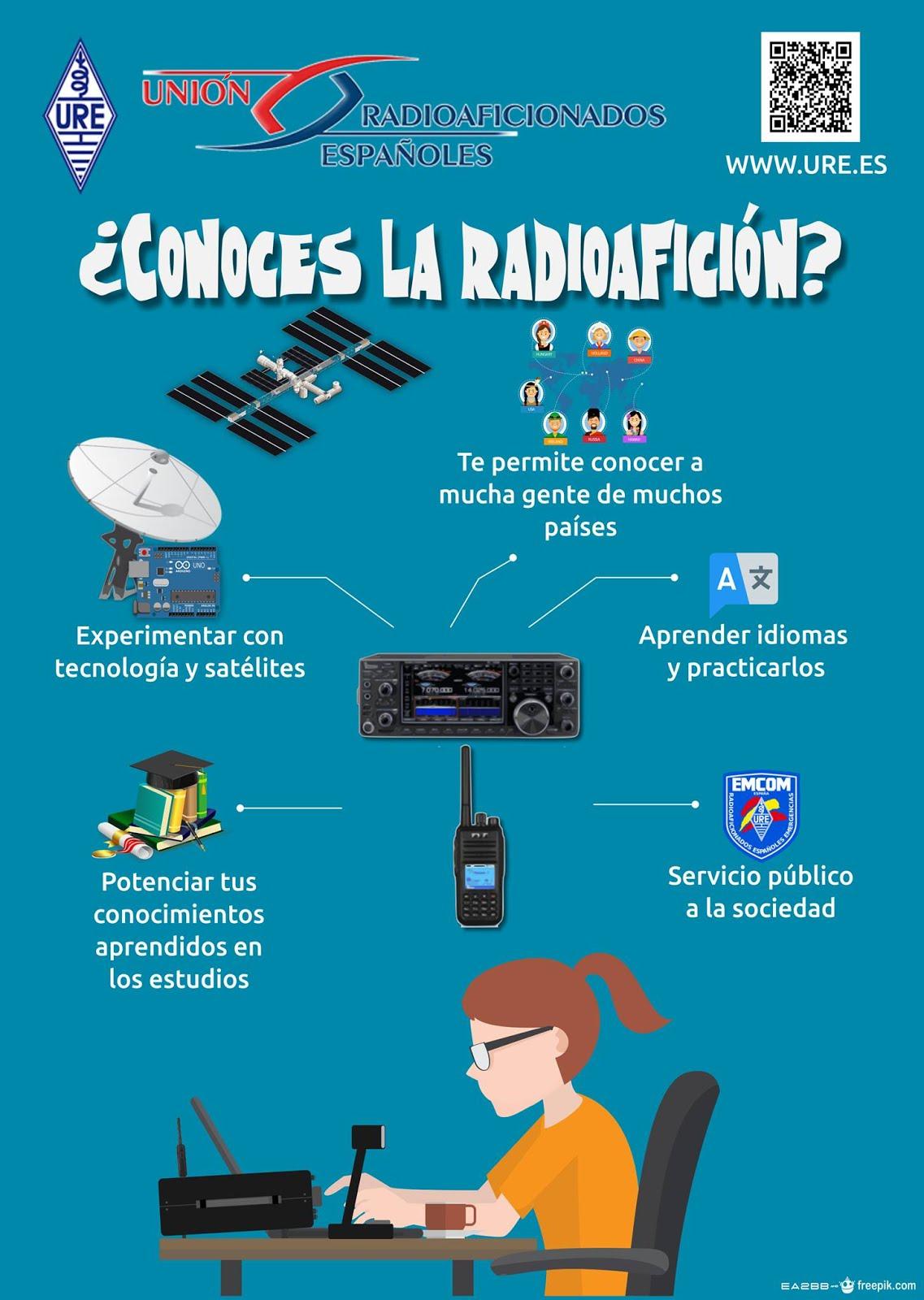 ¿Conoces la Radioafición?