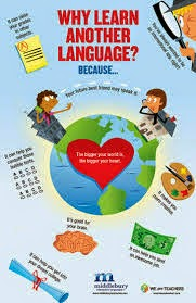 learn language