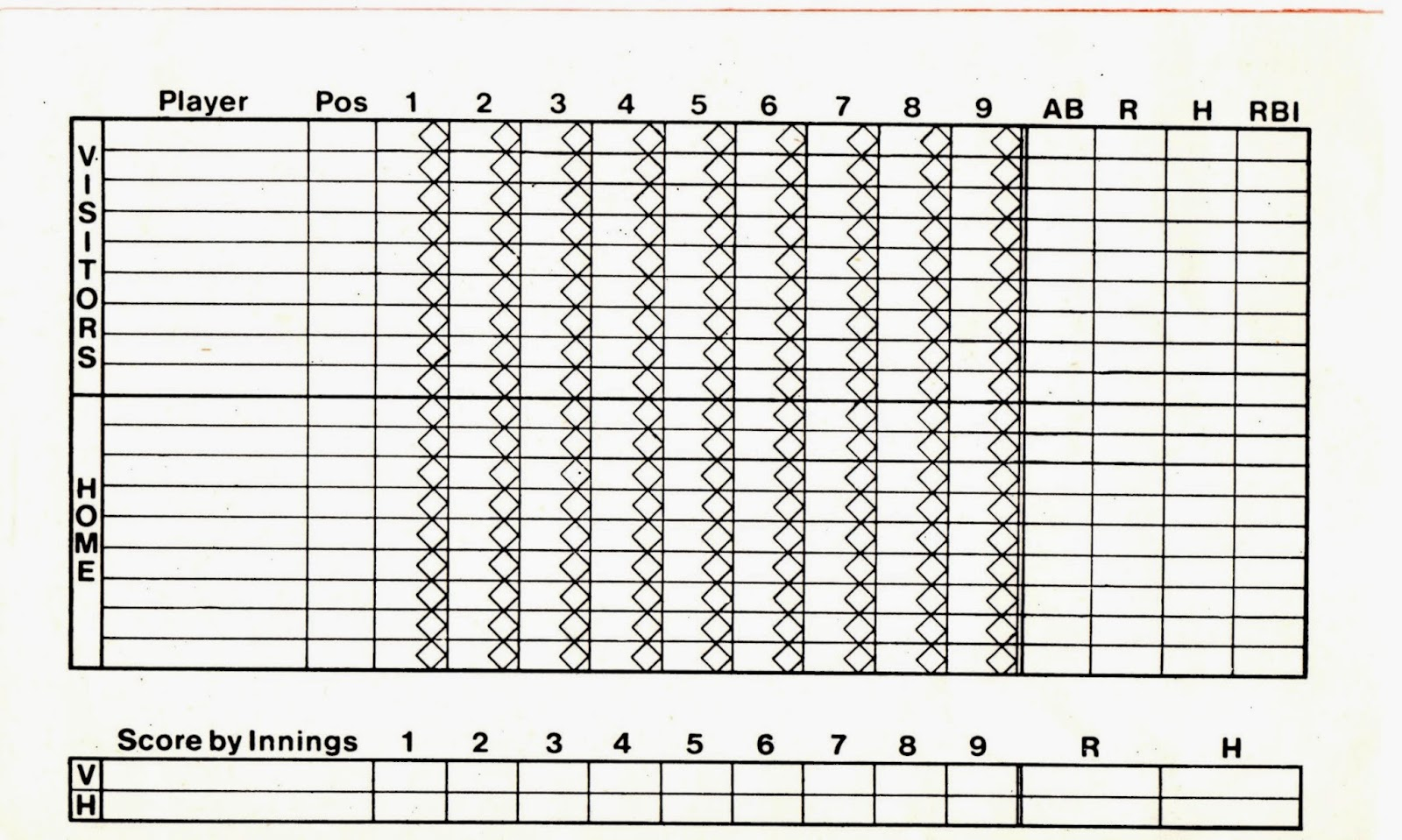 how to use baseball score sheet