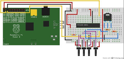 interfacing ADC with raspberry pi
