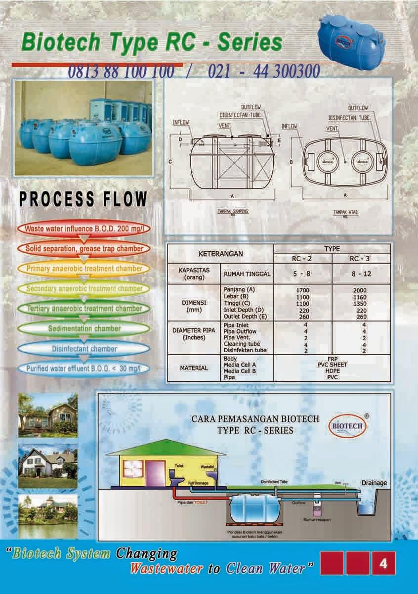 cara pasang septic tank biotech rc series, biofil, biogift, biofive, induro
