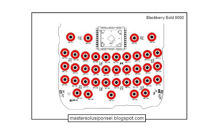 Cara repair Keypad Blackberry ( 1 )