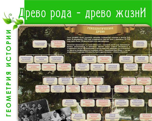 генеалогическое древо, семейная родословная