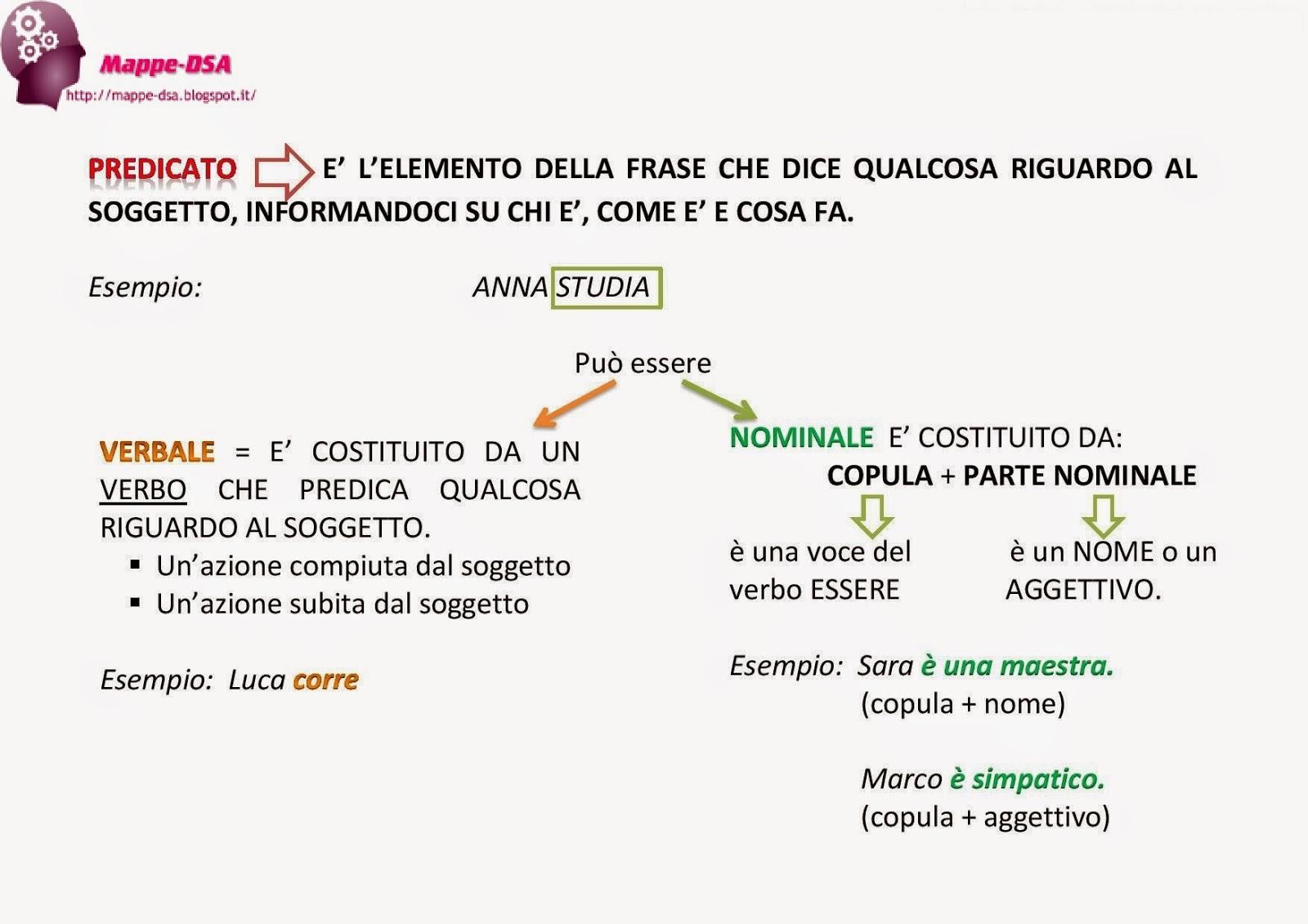 mappa schema grammatica analisi logica dsa soggetto predicato