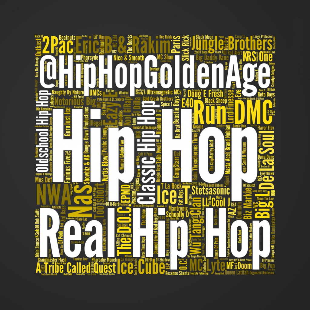 Real Hip Hop Artist Names Word Cloud Art - is your favorite HipHop artist on there