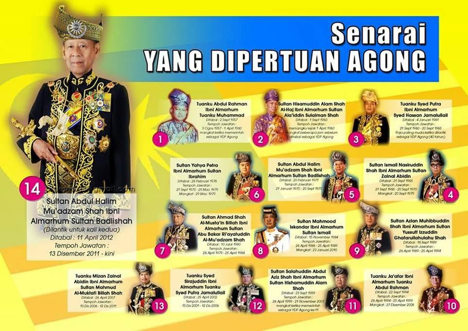 Malay remaja zaman sekarang - 1 5