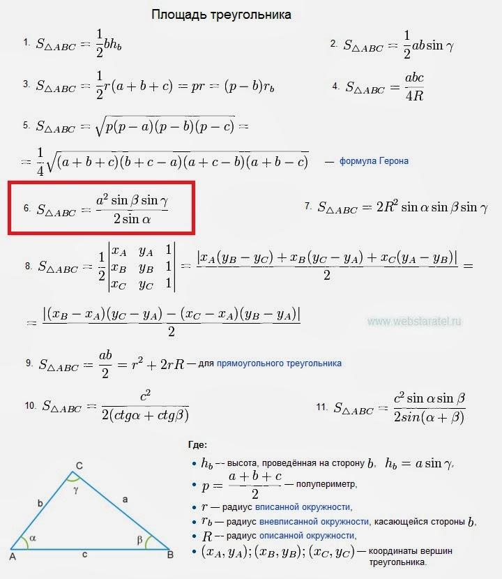 Площадь треугольника формулы. Сторона равнобедренного треугольника. Математика для блондинок.