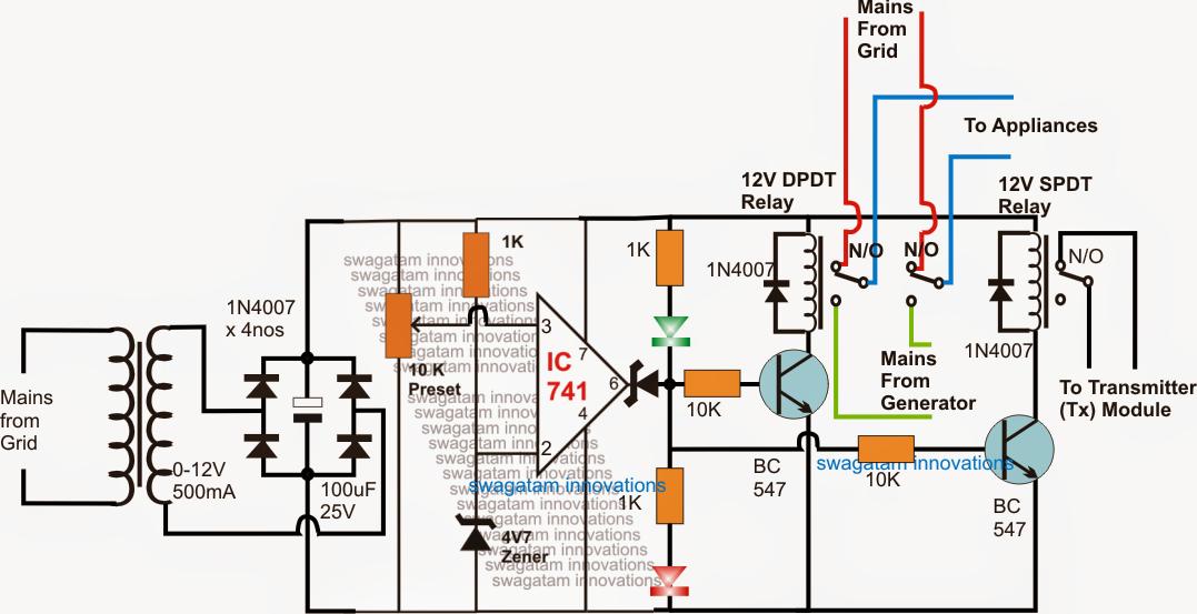 ats panel wiring diagram output to ats automotive wiring diagrams description ats ats panel wiring diagram output to