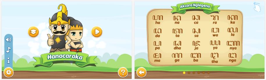 Hanacaraka, Belajar Aksara Jawa Lebih Mudah Di Android