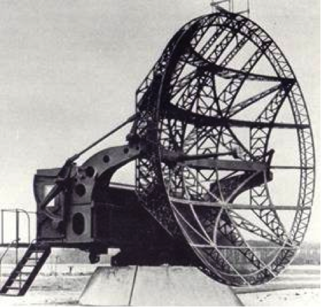 an analysis of the invention of radar system during the second world war Technology and the second world war date robert watson-watt demonstrates his radar system to air ministry: 29th february, 1935: the hawker hurricane, designed by sydney camm, makes its first flight.