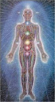Evolução perispiritual