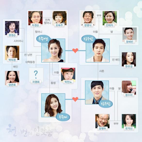 rules of dating korean movie dramacrazy lie