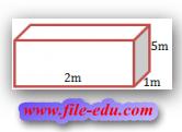 gambar Persegi panjang untuk fluida statis