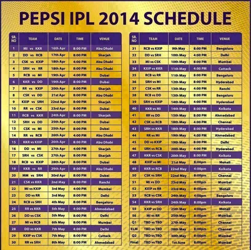 IPL 7 Schedule 2014 : Full Date-to-Date Schedule of Pepsi IPL 2014 ...
