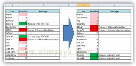 Gambar: Contoh pengurutan data menggunakan warna atau format cell di Microsoft Excel